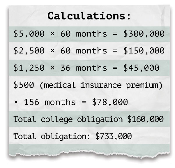 /Divorce-and-Disability-Insurance-A-Marriage-of-Opportunity-chart1.jpg
