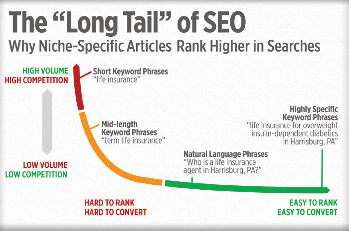 cracking-the-code-seo-chart.jpg