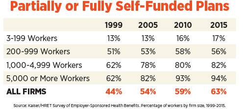 self-insurance-risks-chart1.jpg