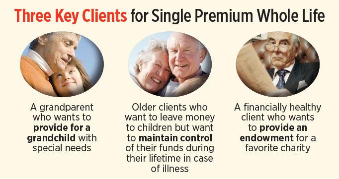 single-premium-life-chart.jpg