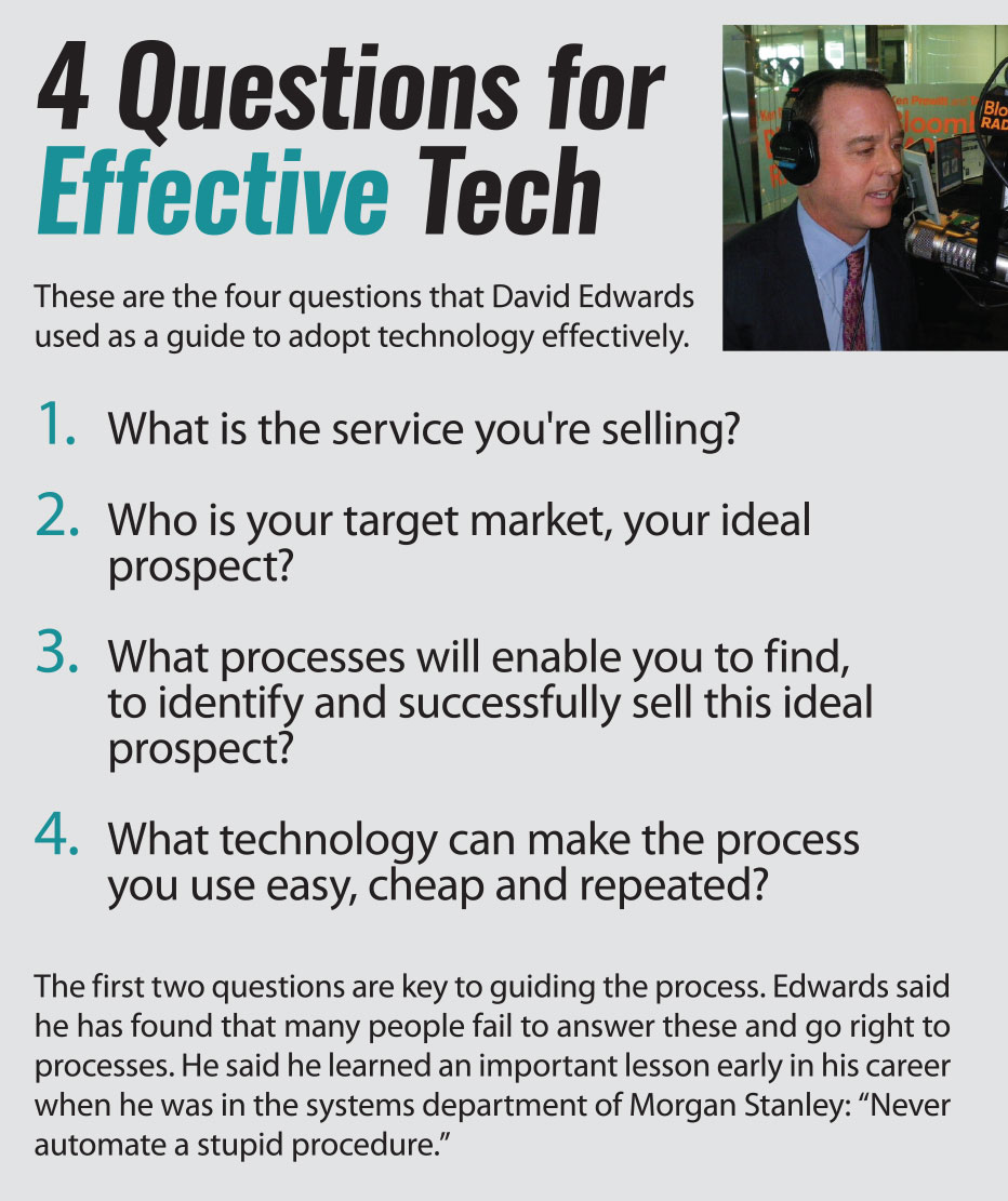 4 Questions for Effective  Tech