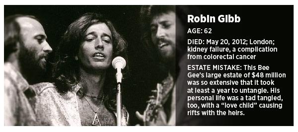 robin-gibb.jpg
