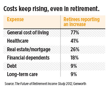 chart-retirement-costs-are-rising.jpg