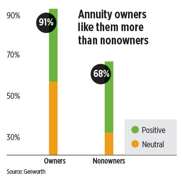 infographic-annuity-owners-like-them-more-than-nonowners.jpg