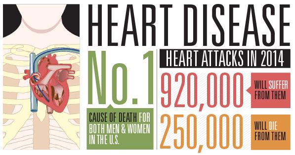 infographic-on-heart-disease.jpg