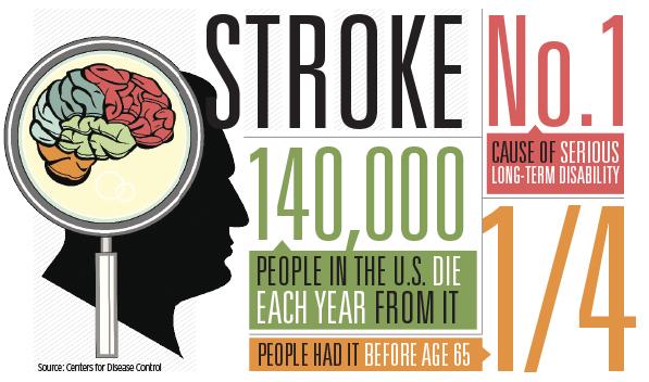 infographic-on-stroke.jpg