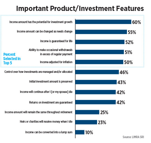 infographic-important-product-investment-features.jpg