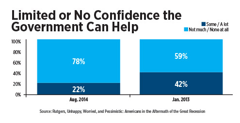 limited-or-no-confidence-the-government-can-help-infographic.jpg