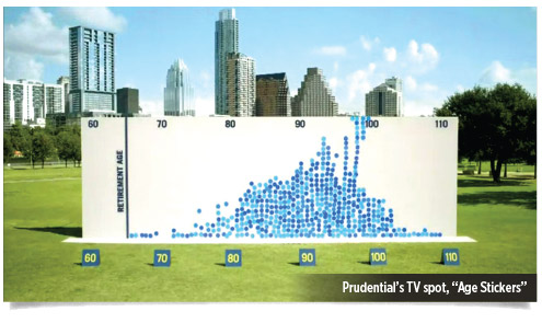 prudential-tv-spot-age-stickers.jpg