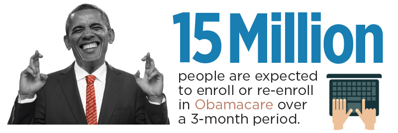 projection-15-million-are-expected-to-enroll-re-enroll-in-obamacare.jpg