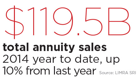 total-annuity-sales-2014.jpg