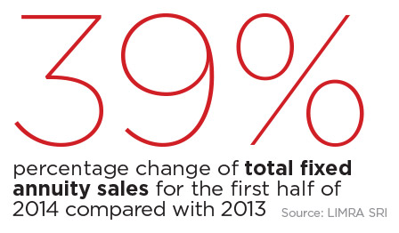 total-fixed-annuity-sales-first-half-of-2014.jpg