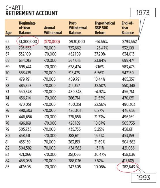 chart-1-retirement-account.jpg