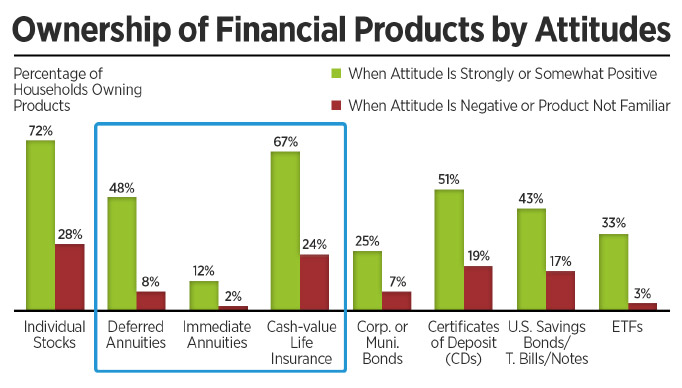 ownership-of-financial-products-by-attitudes.jpg