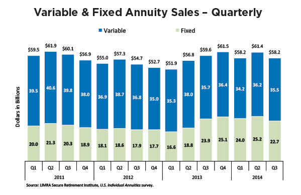 variable-fixed-annuity-sales-quarterly-chart.jpg