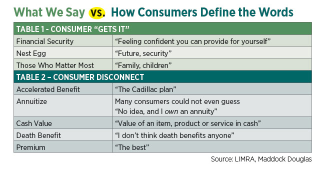 chart-what-we-say-vs-how-consumers-define-the-words.jpg