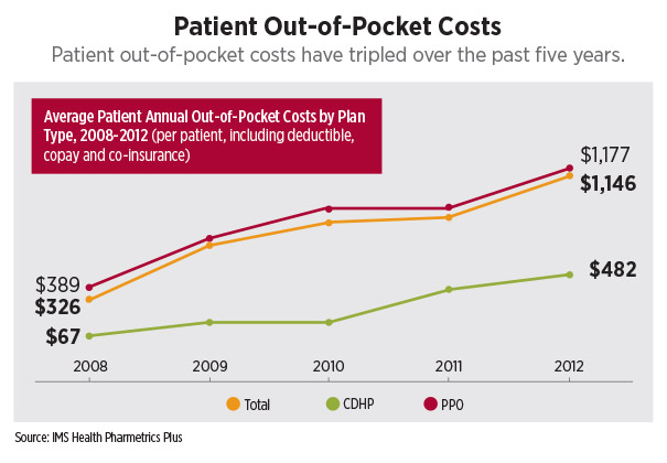 infographic-patient-out-of-pocket-costs.jpg