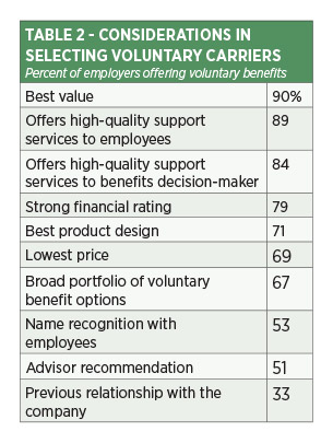 /table-considerations-in-selecting-voluntary-carriers.jpg
