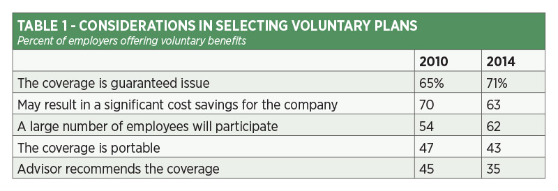/table-considerations-in-selecting-voluntary-plans.jpg