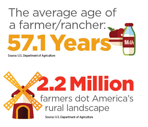 /infographic-farmer-average-age-and-landscape.jpg