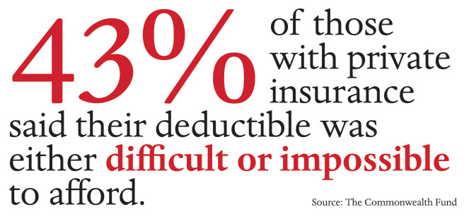/stats-health-insurance-deductibles.jpg