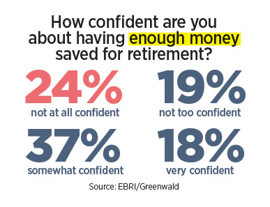 infographic-how-confident-are-you-about-having-enough-money.jpg