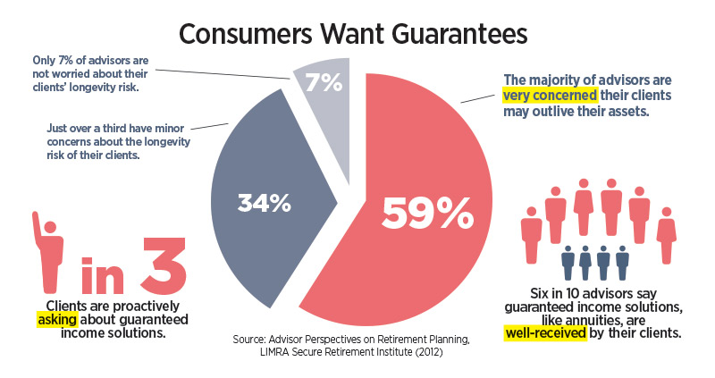 infographic-consumers-want-guarantees.jpg
