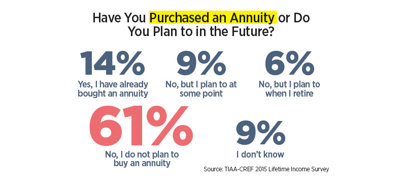 /infographic-have-you-purchased-an-annuity.jpg
