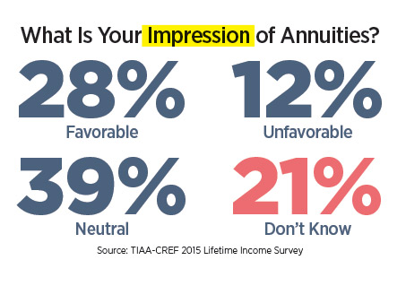 infographic-what-is-your-impression-of-annuities.jpg