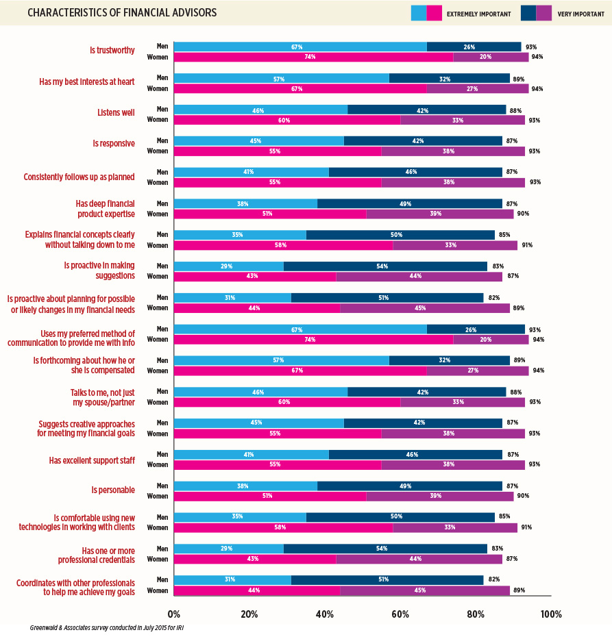 Why-Women-Should-Love-Annuities_chart3.jpg