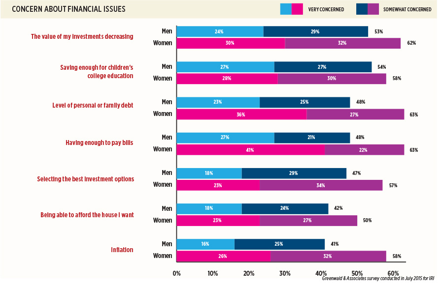 Why-Women-Should-Love-Annuities_chart4.jpg