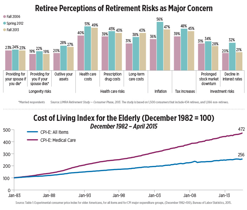 will-annuities-miss-the-retirement-train-chart6.jpg