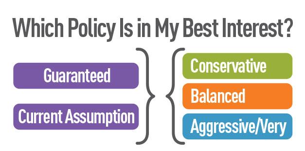 right-insurance-right-needs-chart1.jpg