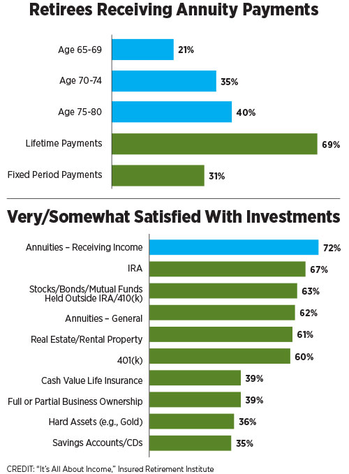 annuities-helping-clients-build-chart1.jpg