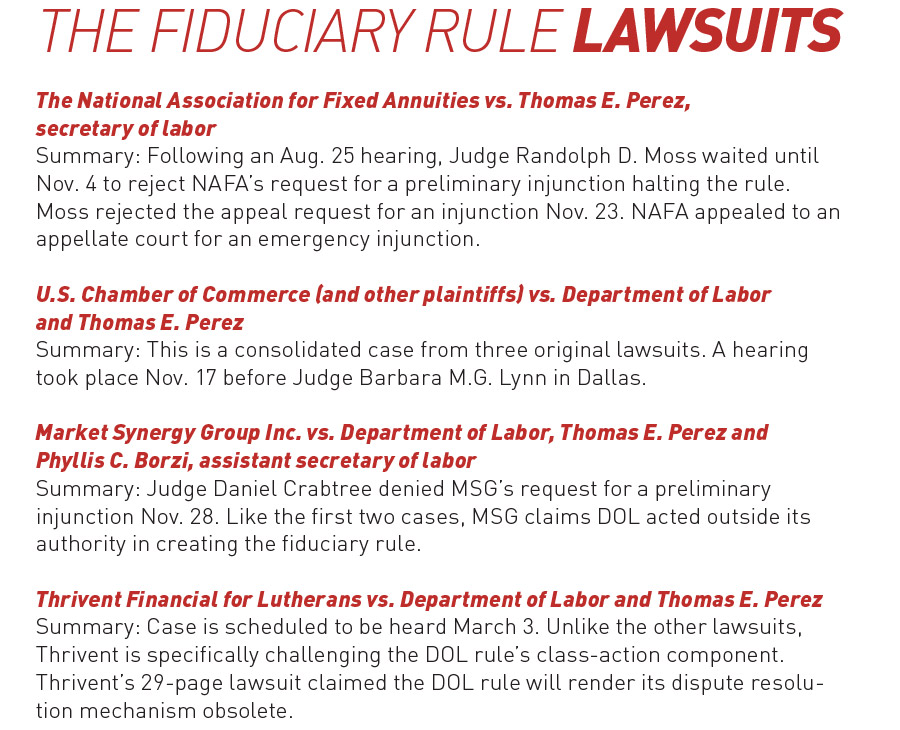 Fiduciary Rule Lawsuite