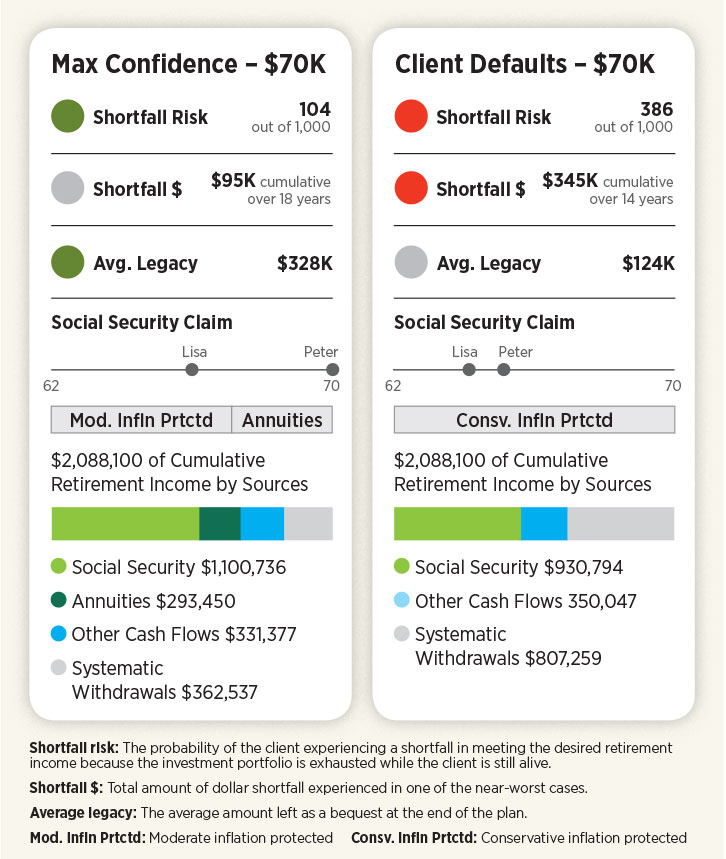 Annuities-Unleash-Delaying-SS-chart.jpg