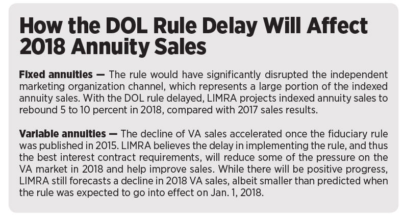 How the DOA rule delay will affect 2018