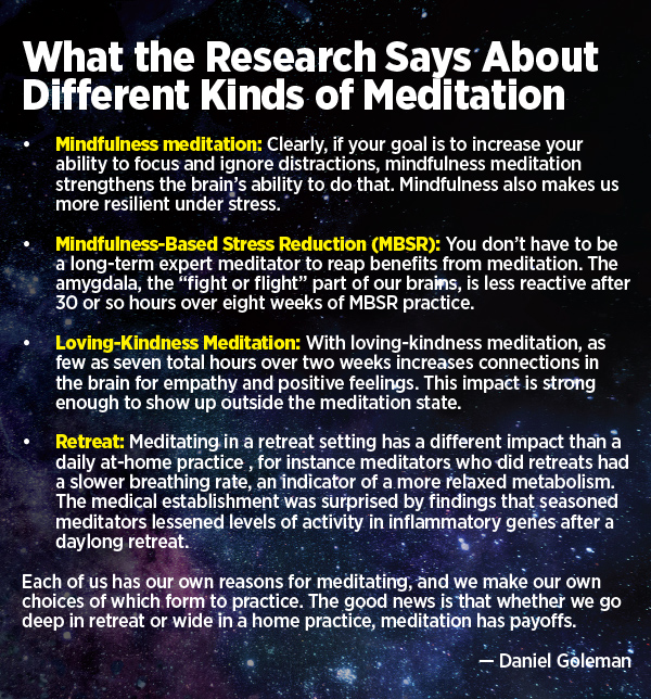 What research says about different kinds of meditation