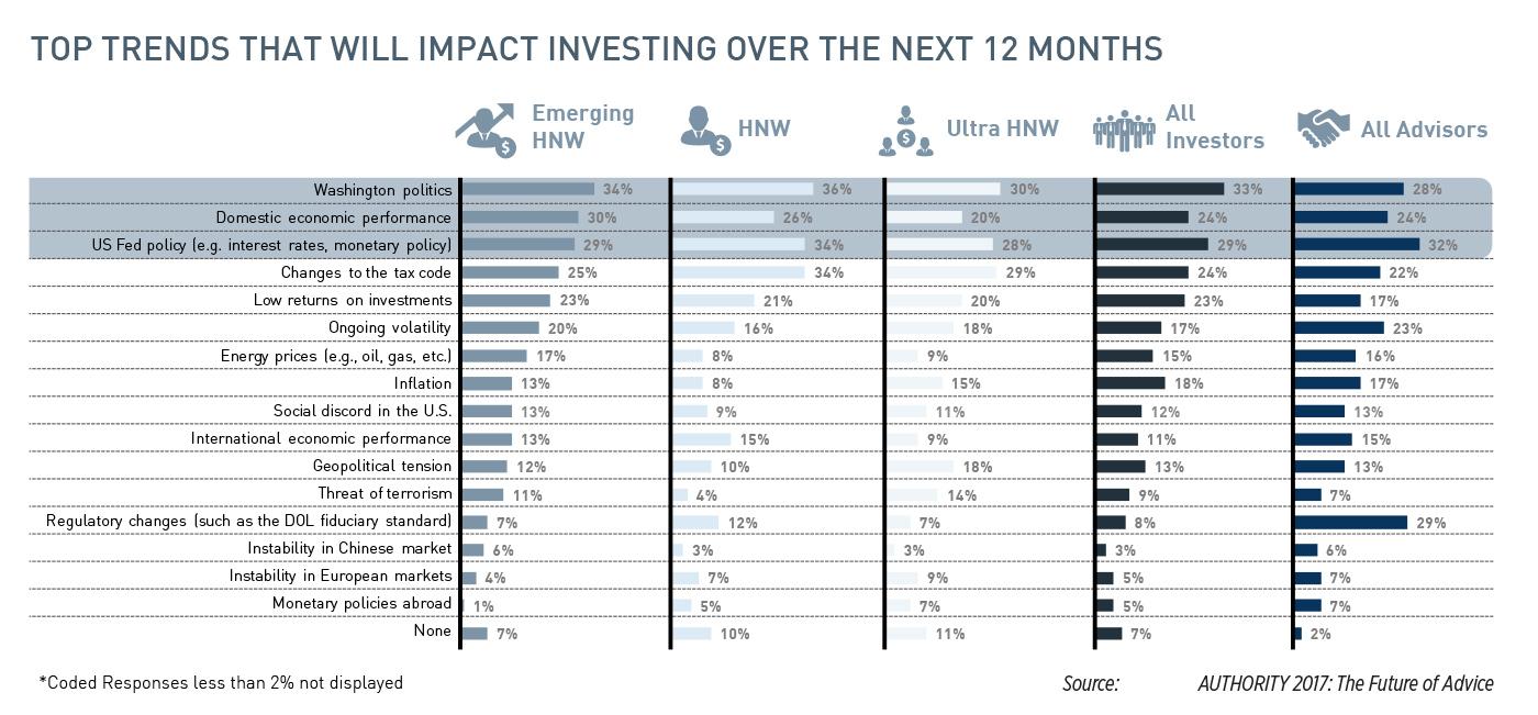 https://d2ihicjzr8pmj2.cloudfront.net/InnMagazine/2018-03/reach-emerging-millionairs-chart.jpg