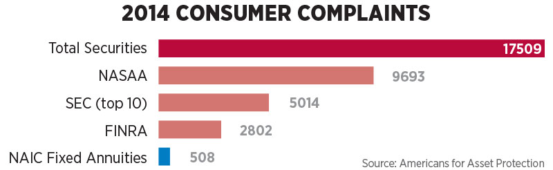 2014 Consumer Complaints