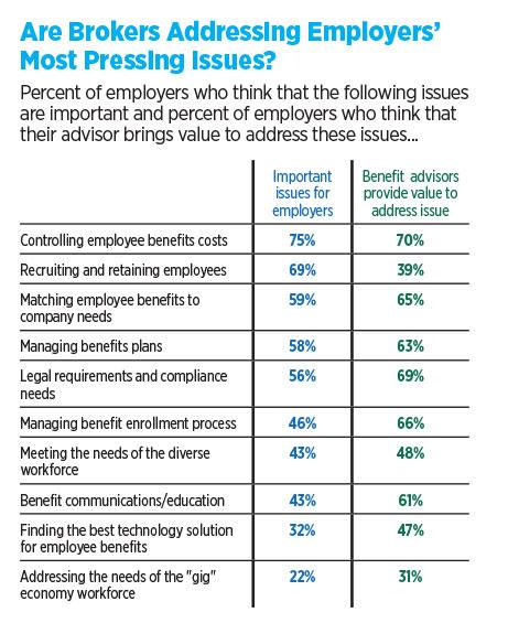 https://d2ihicjzr8pmj2.cloudfront.net/InnMagazine/2018-05/LIMRA-benefits-advisors-passenger.jpg