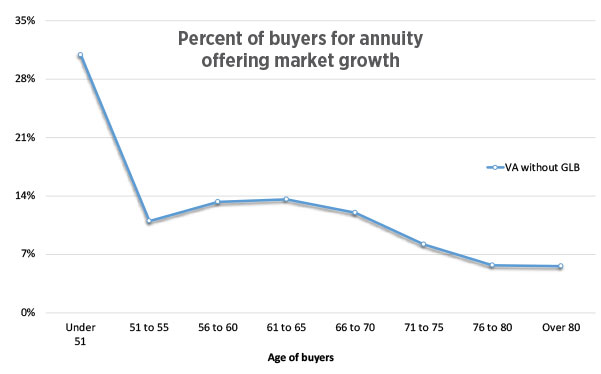 buyers-look-past-marketing-chart3.jpg