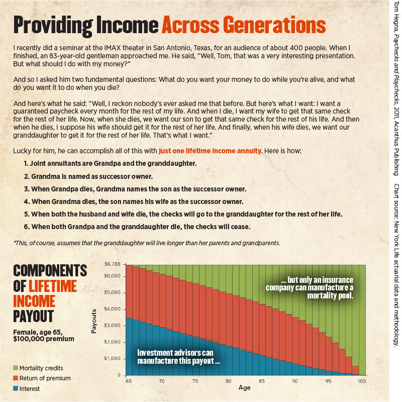 Providing Income Across Generations